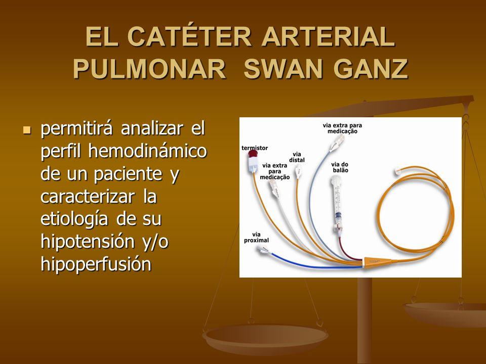 EL CATÉTER ARTERIAL PULMONAR SWAN GANZ