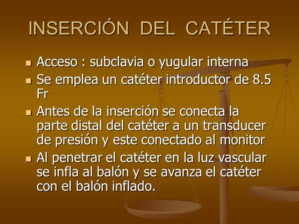 INSERCIÓN DEL CATÉTER Acceso : subclavia o yugular interna