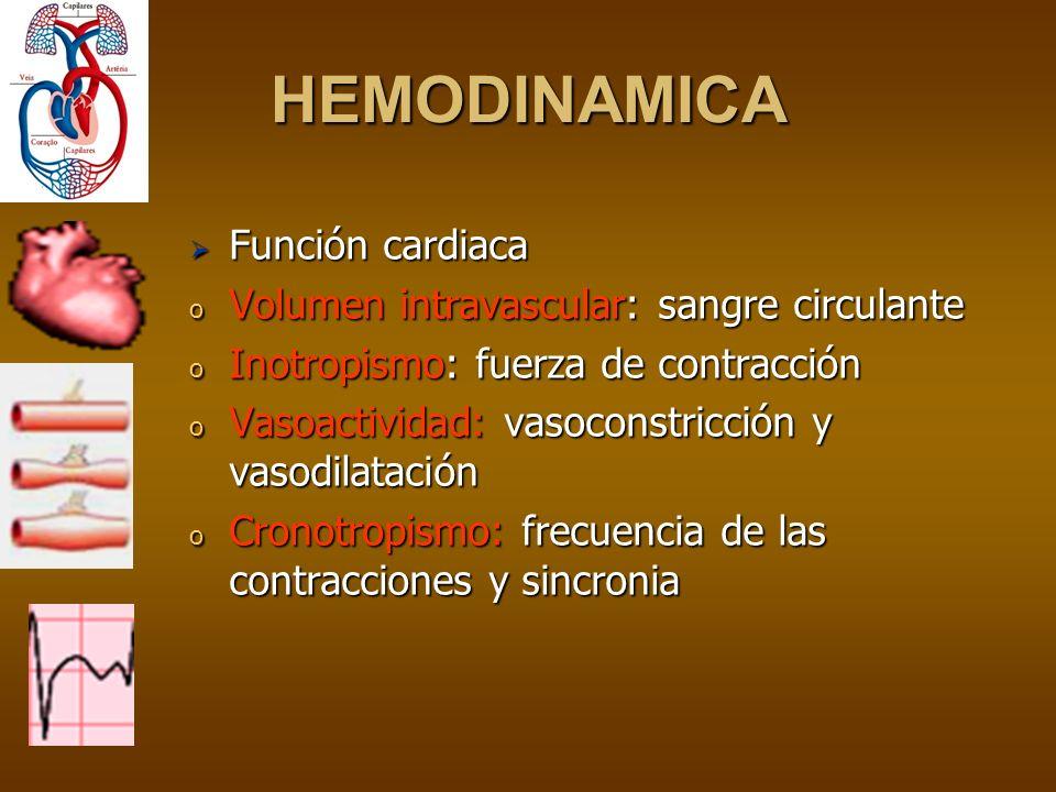 HEMODINAMICA Función cardiaca Volumen intravascular: sangre circulante