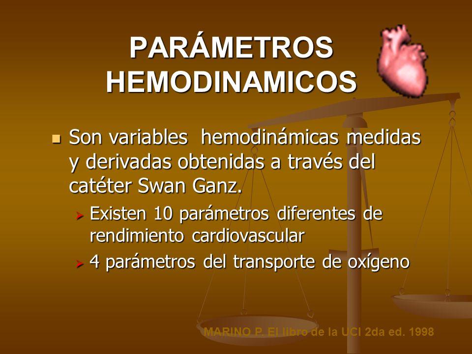 PARÁMETROS HEMODINAMICOS