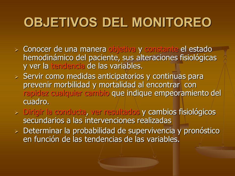 OBJETIVOS DEL MONITOREO