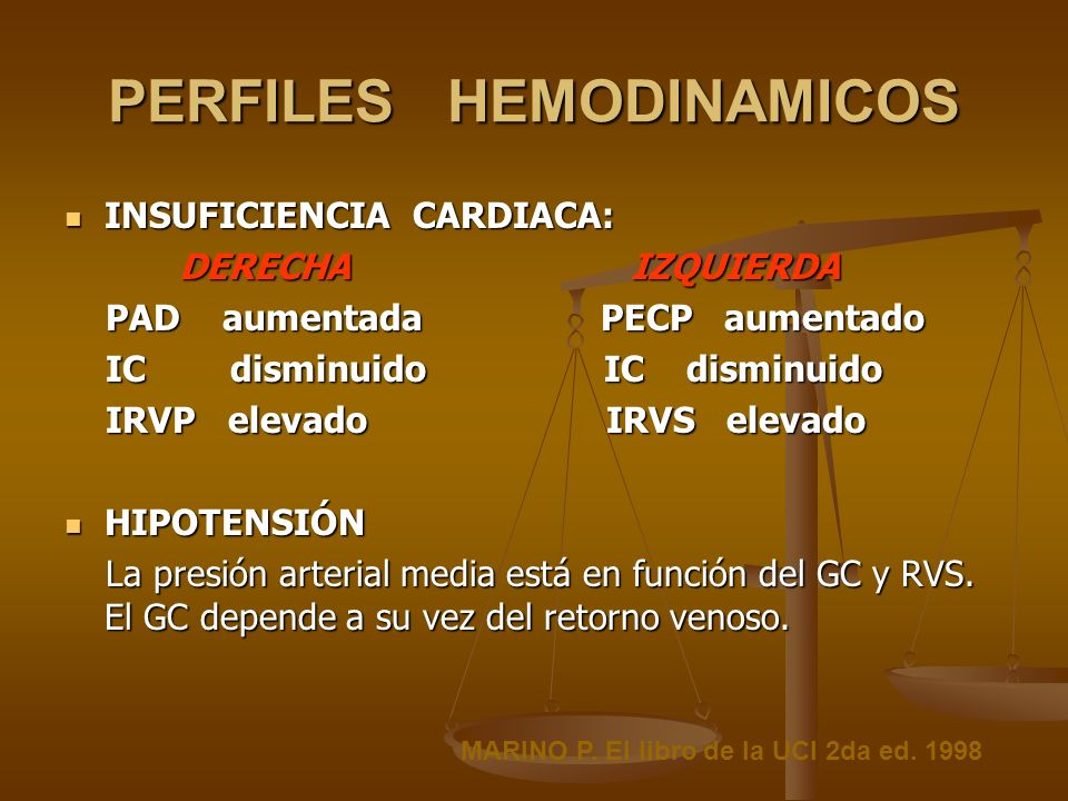 PERFILES HEMODINAMICOS