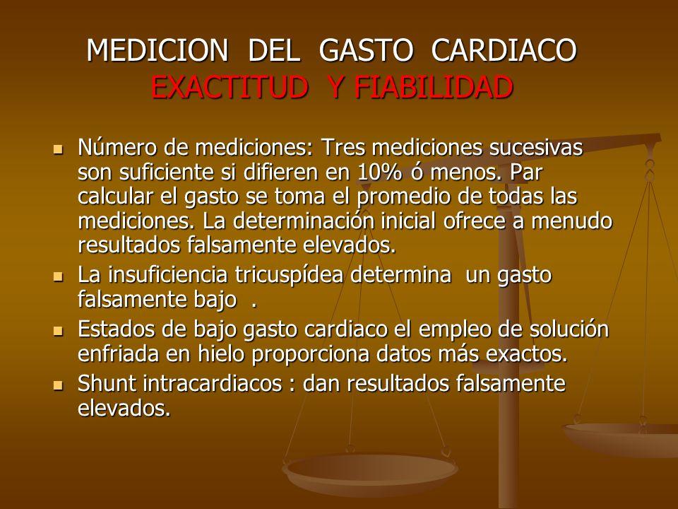 MEDICION DEL GASTO CARDIACO EXACTITUD Y FIABILIDAD
