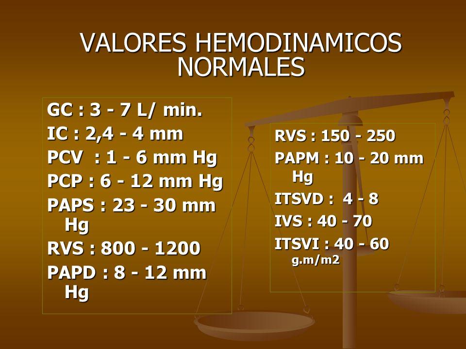 VALORES HEMODINAMICOS NORMALES