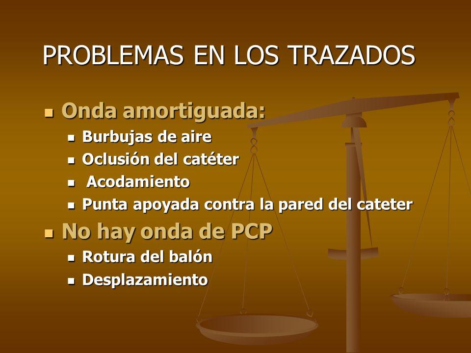 PROBLEMAS EN LOS TRAZADOS