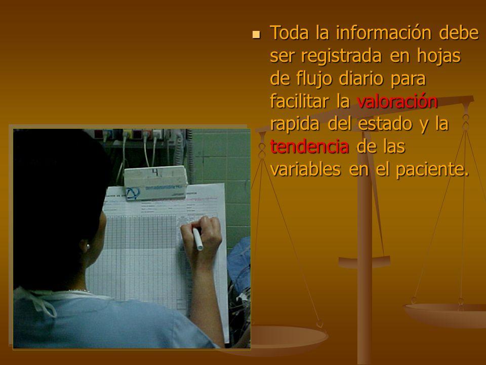 Toda la información debe ser registrada en hojas de flujo diario para facilitar la valoración rapida del estado y la tendencia de las variables en el paciente.