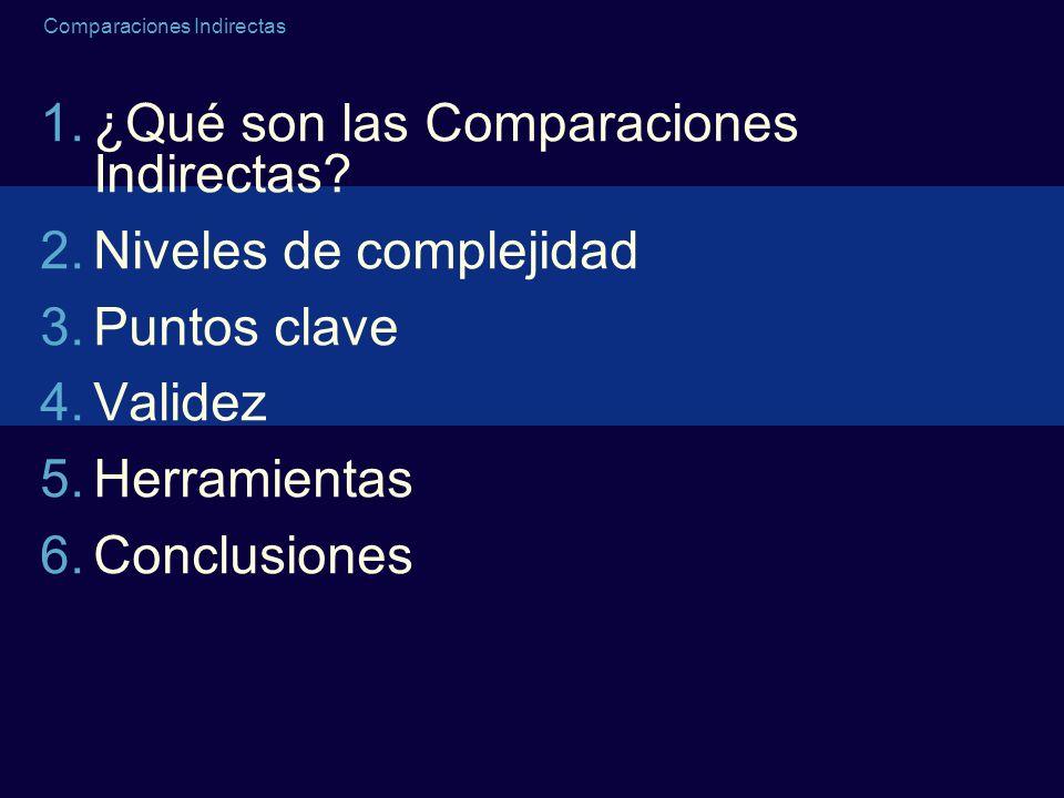 ¿Qué son las Comparaciones Indirectas