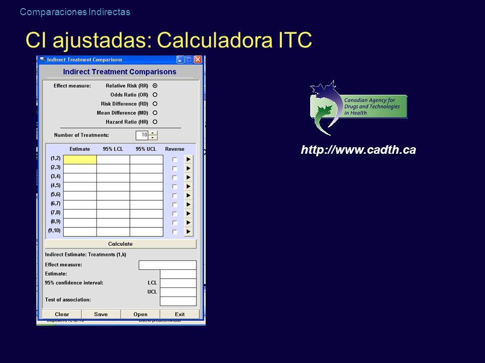 CI ajustadas: Calculadora ITC