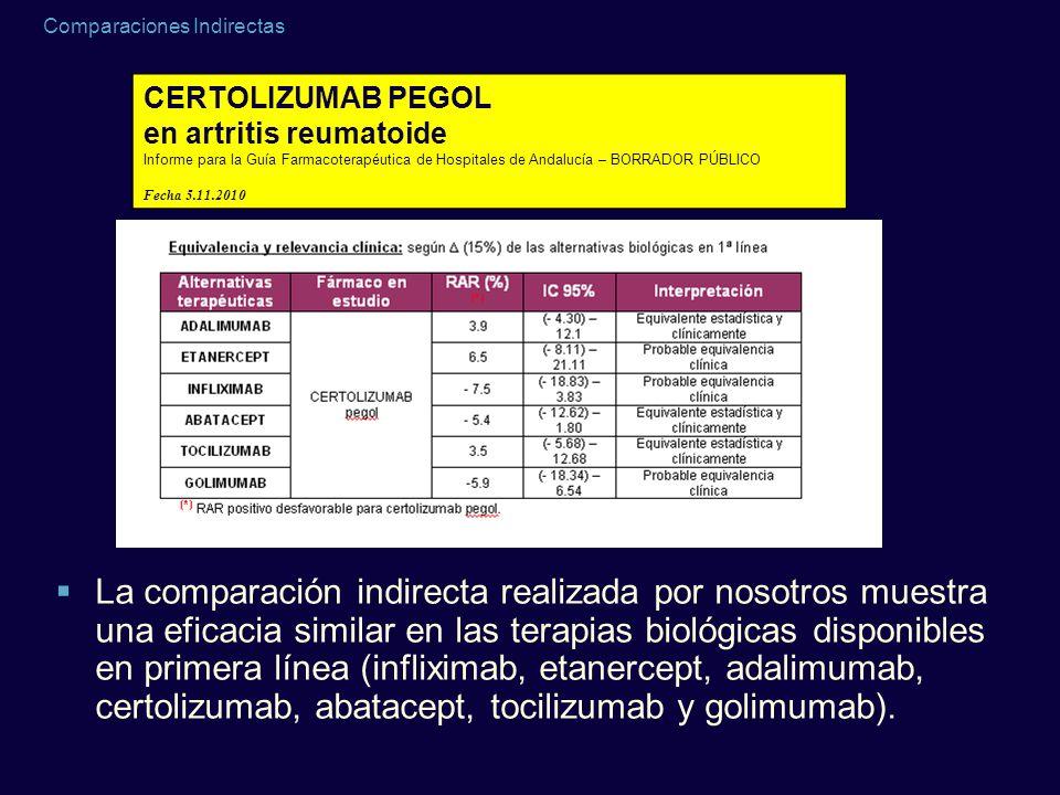 CERTOLIZUMAB PEGOLen artritis reumatoide. Informe para la Guía Farmacoterapéutica de Hospitales de Andalucía – BORRADOR PÚBLICO.