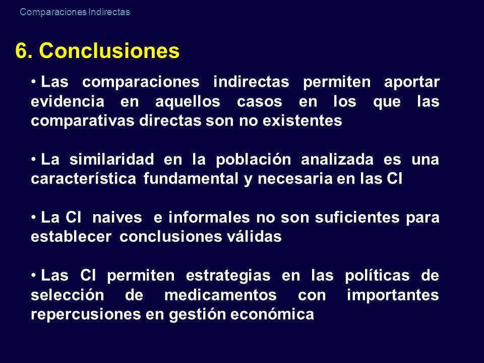 6. Conclusiones Las comparaciones indirectas permiten aportar evidencia en aquellos casos en los que las comparativas directas son no existentes.