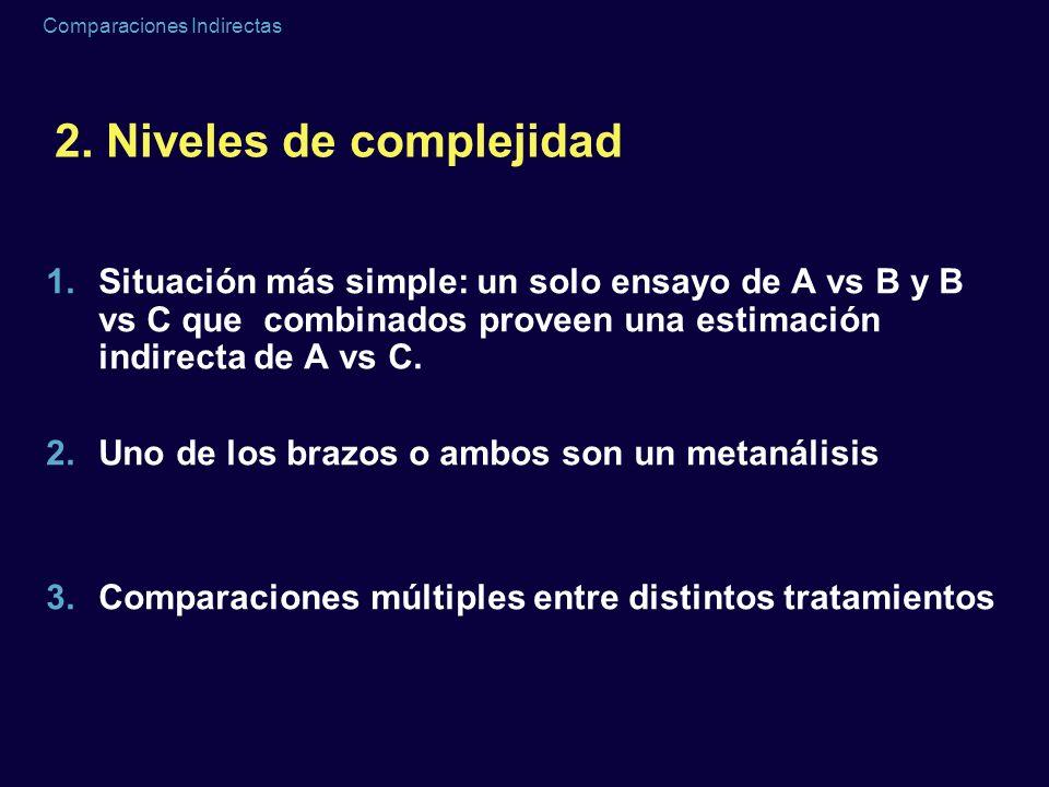 2. Niveles de complejidad