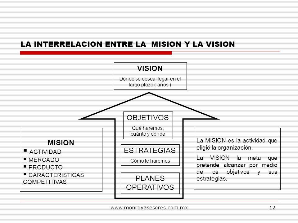 LA INTERRELACION ENTRE LA MISION Y LA VISION