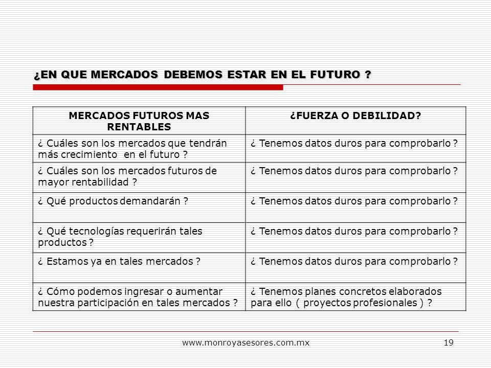 MERCADOS FUTUROS MAS RENTABLES