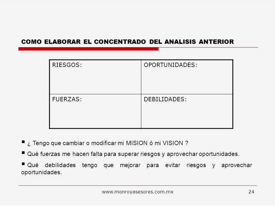 COMO ELABORAR EL CONCENTRADO DEL ANALISIS ANTERIOR