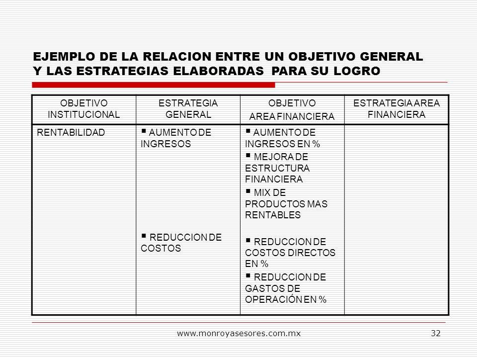 EJEMPLO DE LA RELACION ENTRE UN OBJETIVO GENERAL Y LAS ESTRATEGIAS ELABORADAS PARA SU LOGRO