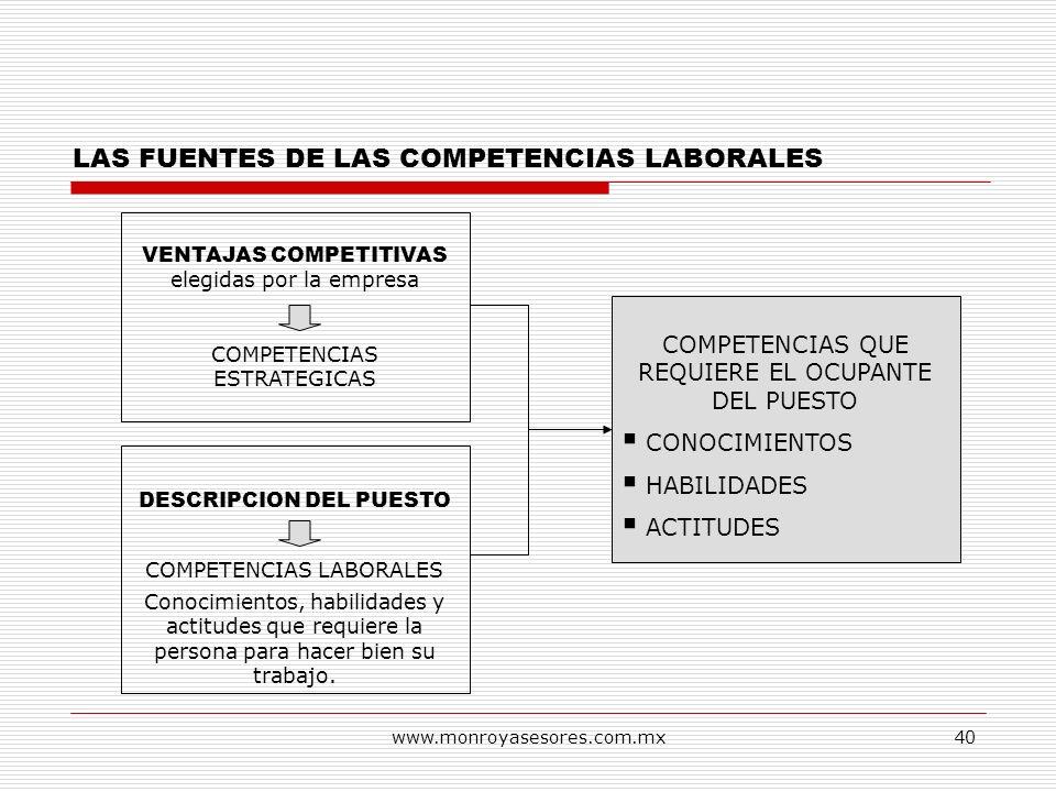 LAS FUENTES DE LAS COMPETENCIAS LABORALES