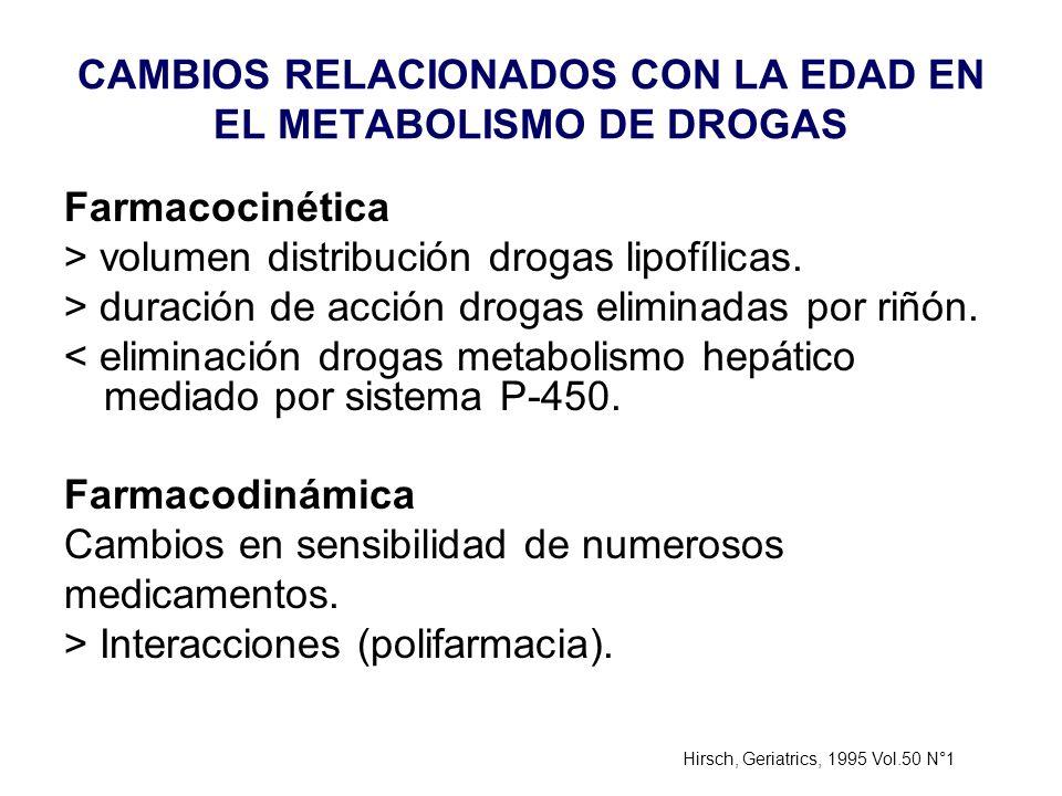 CAMBIOS RELACIONADOS CON LA EDAD EN EL METABOLISMO DE DROGAS