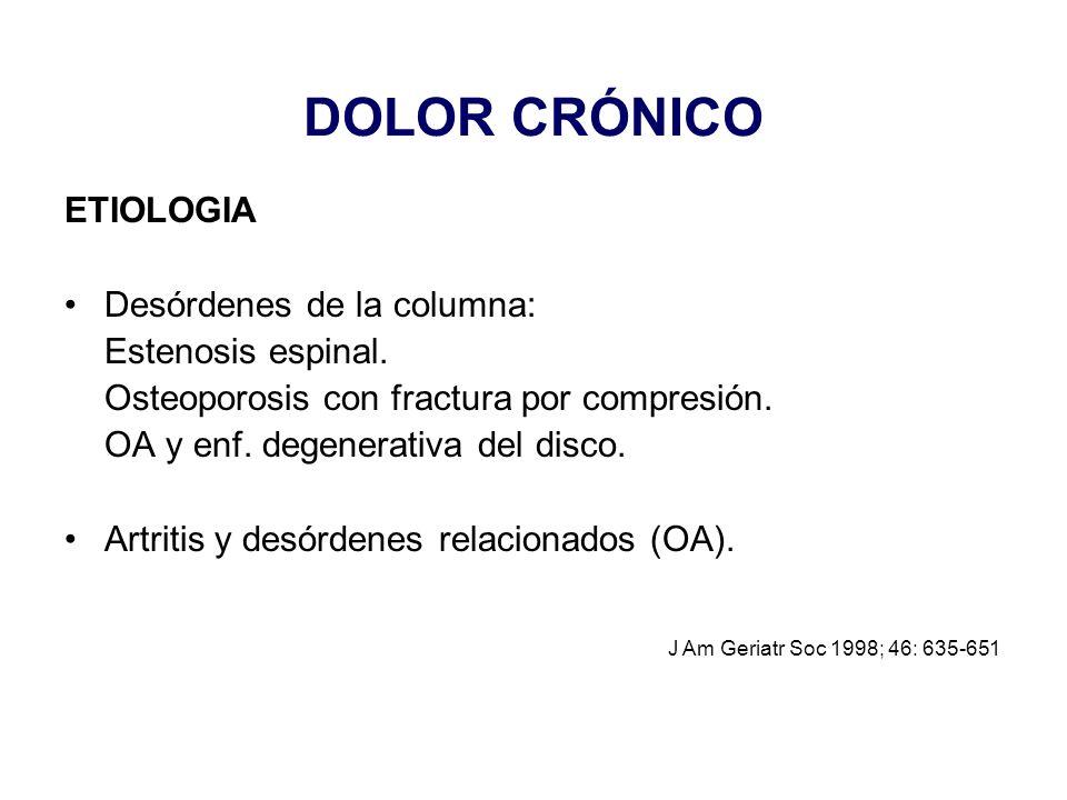 DOLOR CRÓNICO ETIOLOGIA Desórdenes de la columna: Estenosis espinal.
