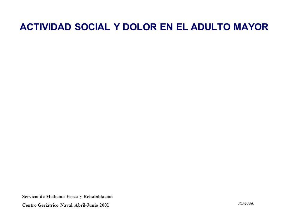 ACTIVIDAD SOCIAL Y DOLOR EN EL ADULTO MAYOR