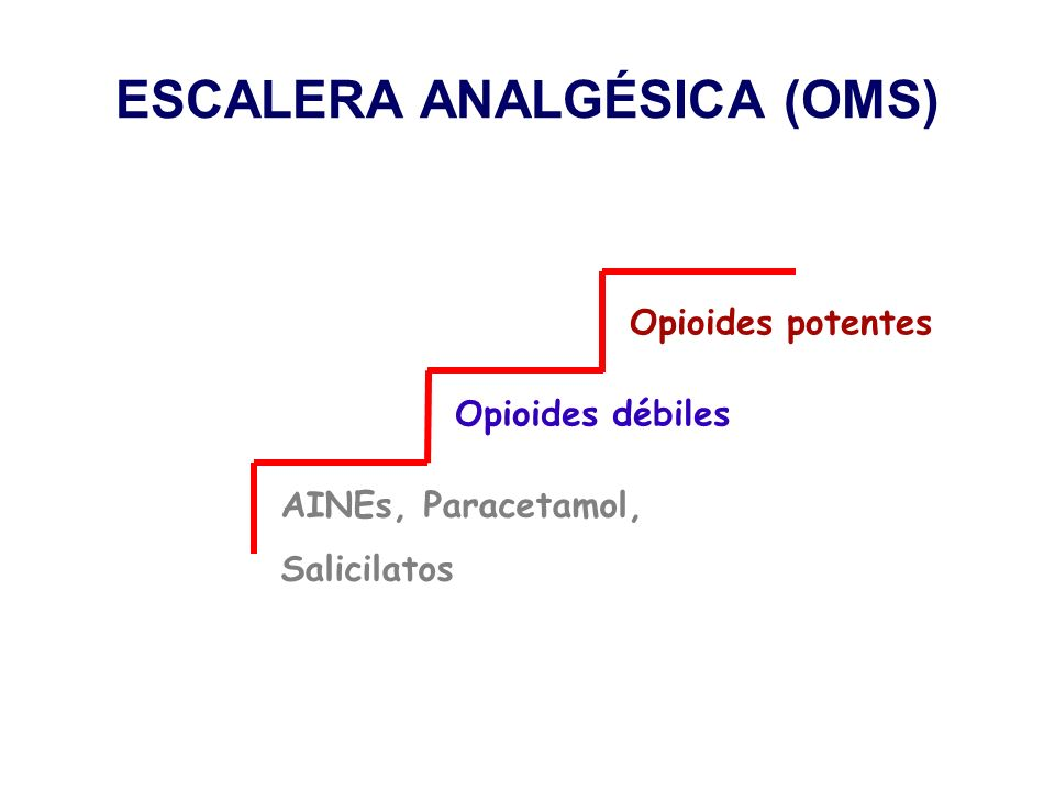 ESCALERA ANALGÉSICA (OMS)