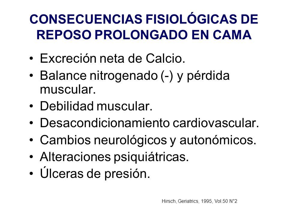 CONSECUENCIAS FISIOLÓGICAS DE REPOSO PROLONGADO EN CAMA