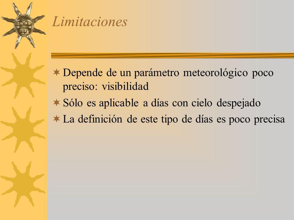 Limitaciones Depende de un parámetro meteorológico poco preciso: visibilidad. Sólo es aplicable a días con cielo despejado.