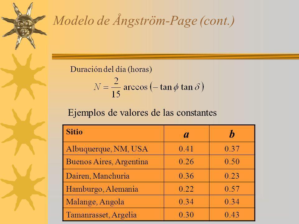 Modelo de Ångström-Page (cont.)