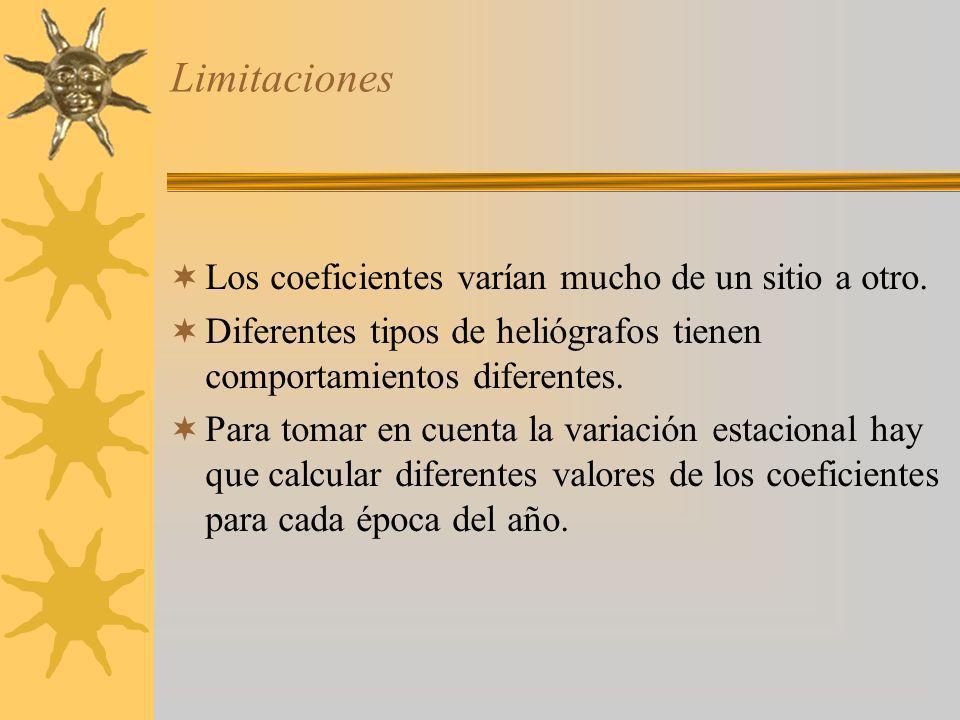 Limitaciones Los coeficientes varían mucho de un sitio a otro.