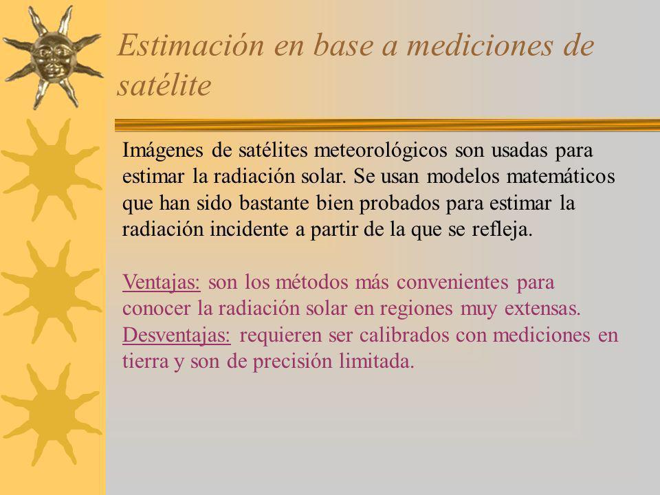 Estimación en base a mediciones de satélite