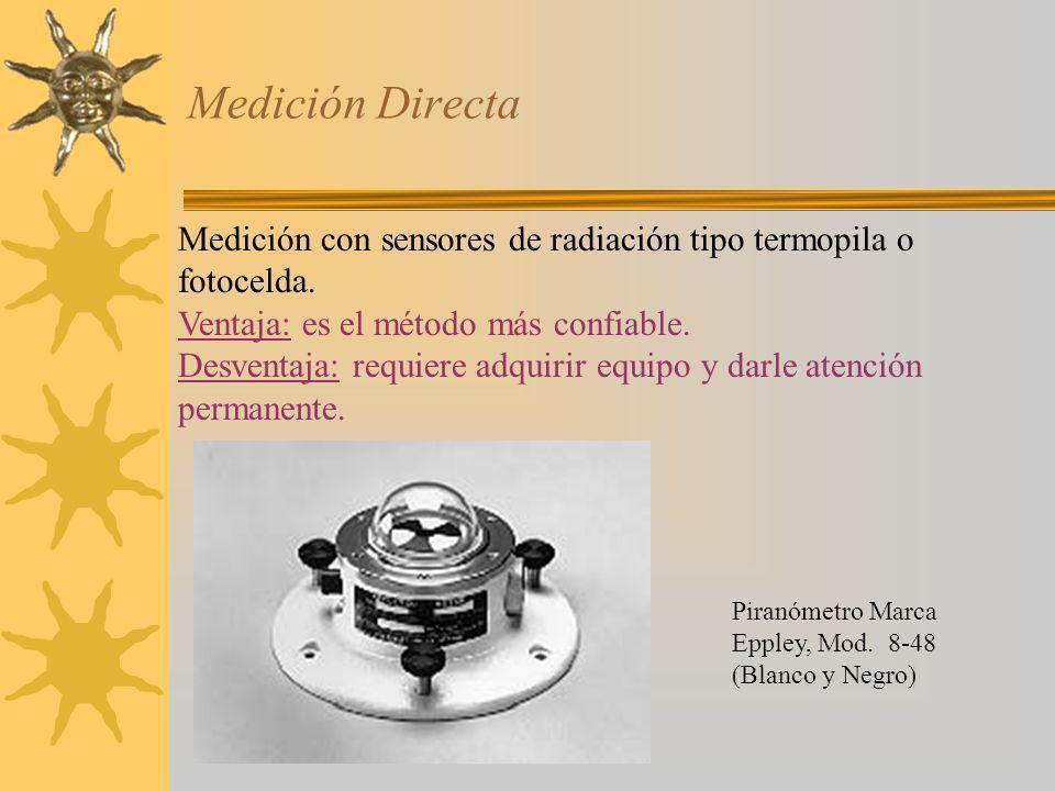 Medición Directa Medición con sensores de radiación tipo termopila o fotocelda. Ventaja: es el método más confiable.