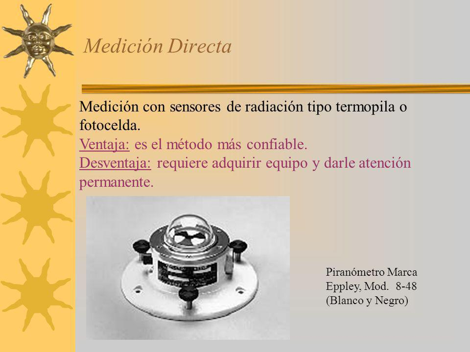 Medición DirectaMedición con sensores de radiación tipo termopila o fotocelda. Ventaja: es el método más confiable.