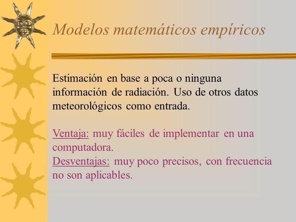 Modelos matemáticos empíricos