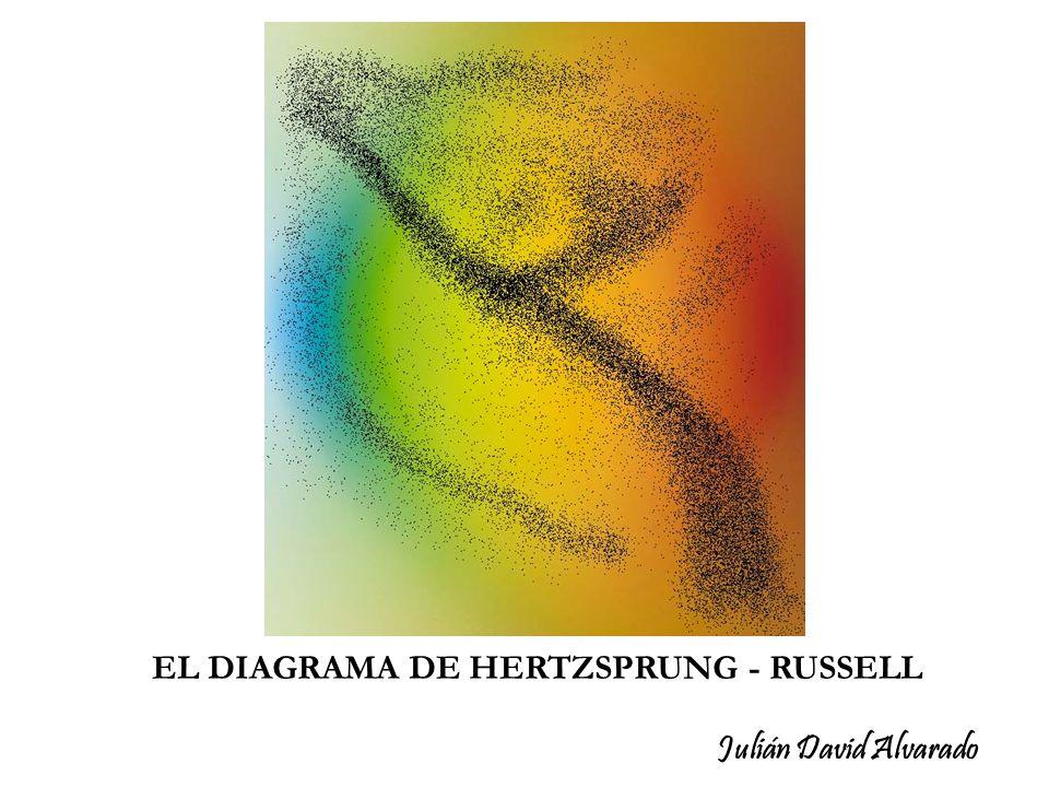 EL DIAGRAMA DE HERTZSPRUNG - RUSSELL