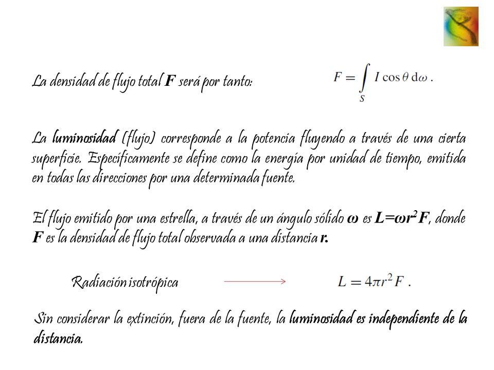 La densidad de flujo total F será por tanto: