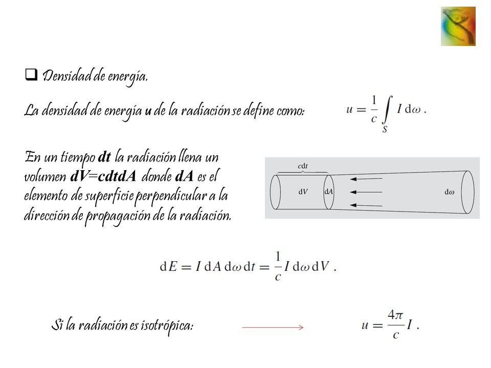 Densidad de energía. La densidad de energía u de la radiación se define como: