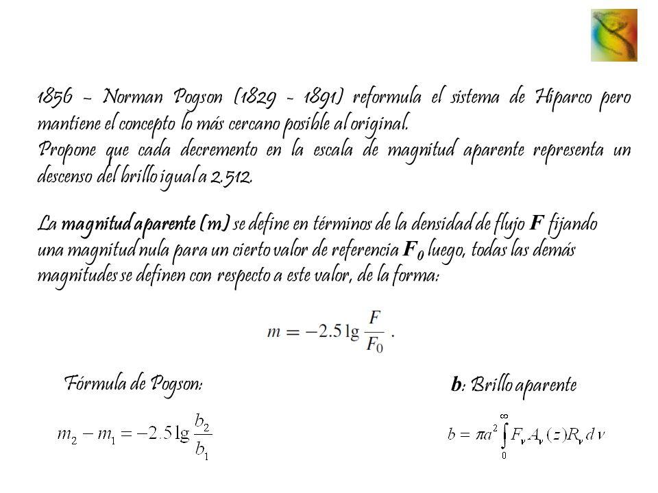 1856 – Norman Pogson (1829 - 1891) reformula el sistema de Hiparco pero mantiene el concepto lo más cercano posible al original.