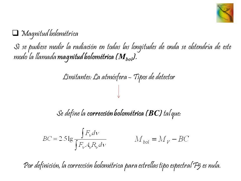 Magnitud bolométrica