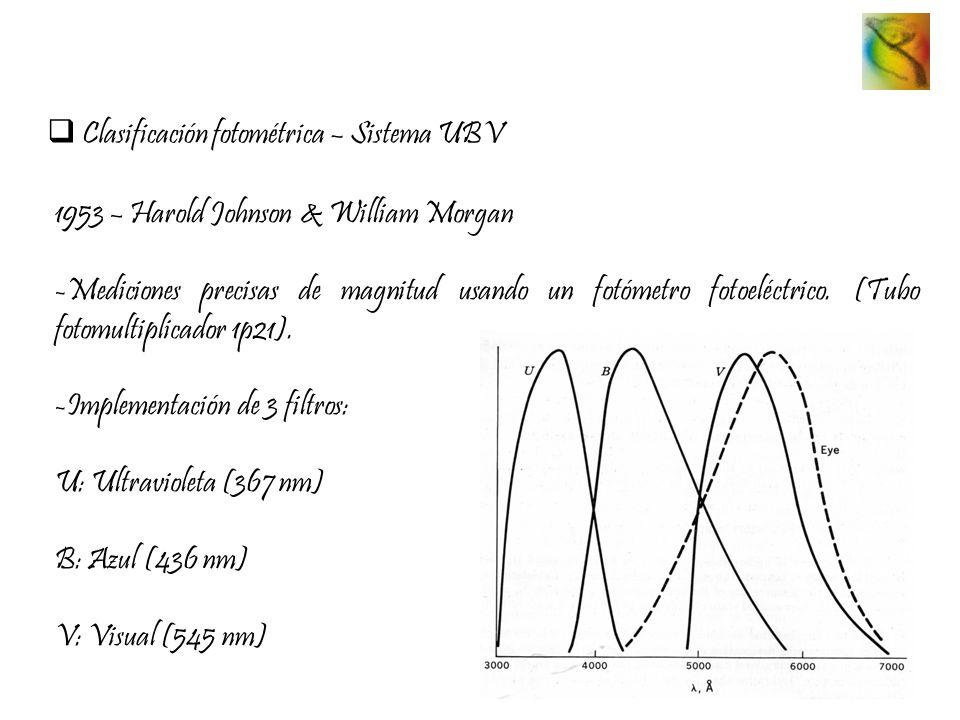 Clasificación fotométrica – Sistema UBV