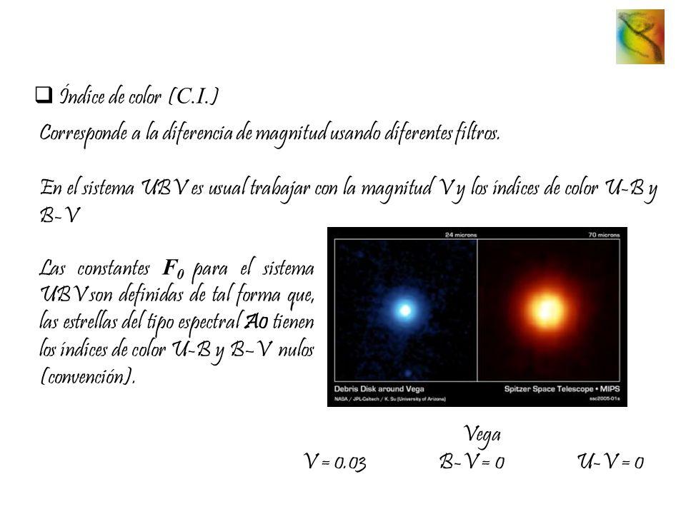 Índice de color (C.I.) Corresponde a la diferencia de magnitud usando diferentes filtros.