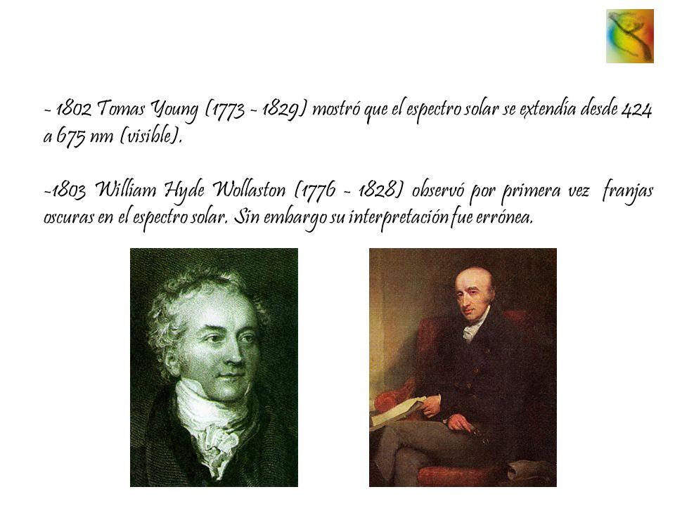 1802 Tomas Young (1773 - 1829) mostró que el espectro solar se extendía desde 424 a 675 nm (visible).
