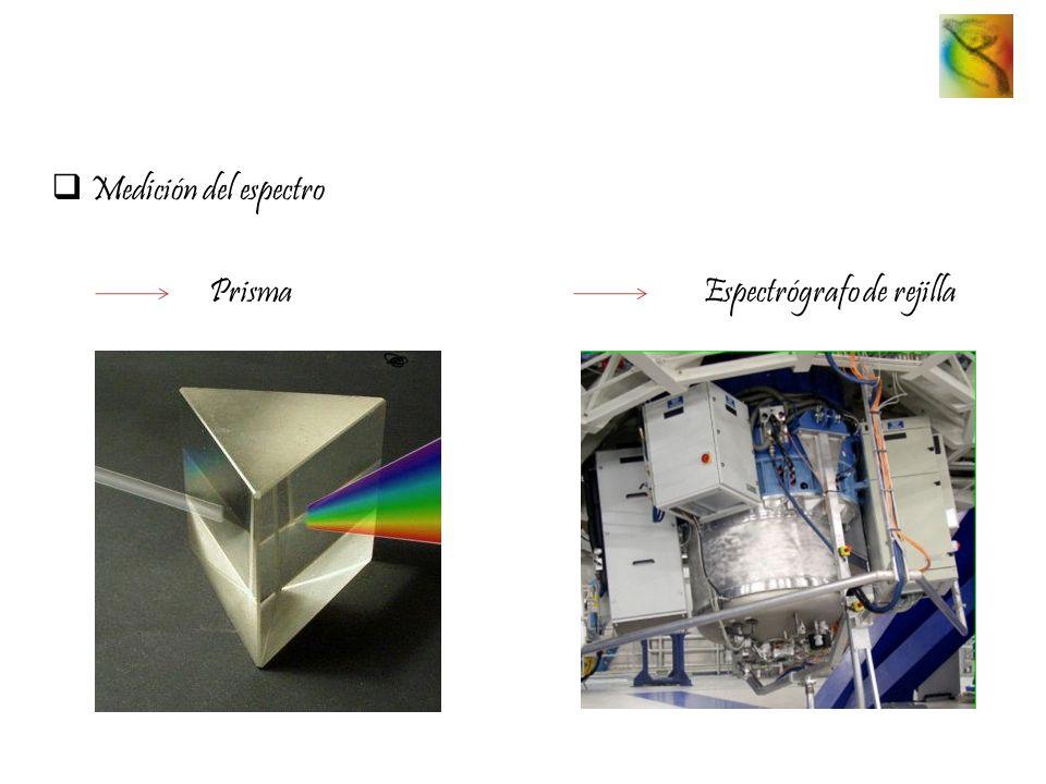 Medición del espectro Prisma Espectrógrafo de rejilla
