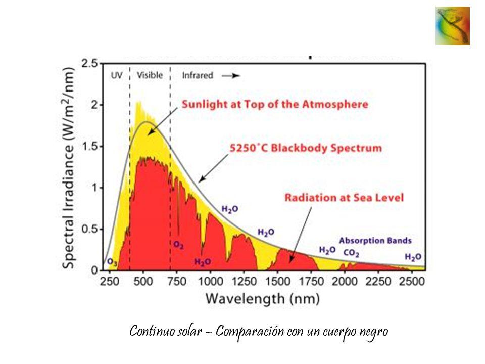 Continuo solar – Comparación con un cuerpo negro