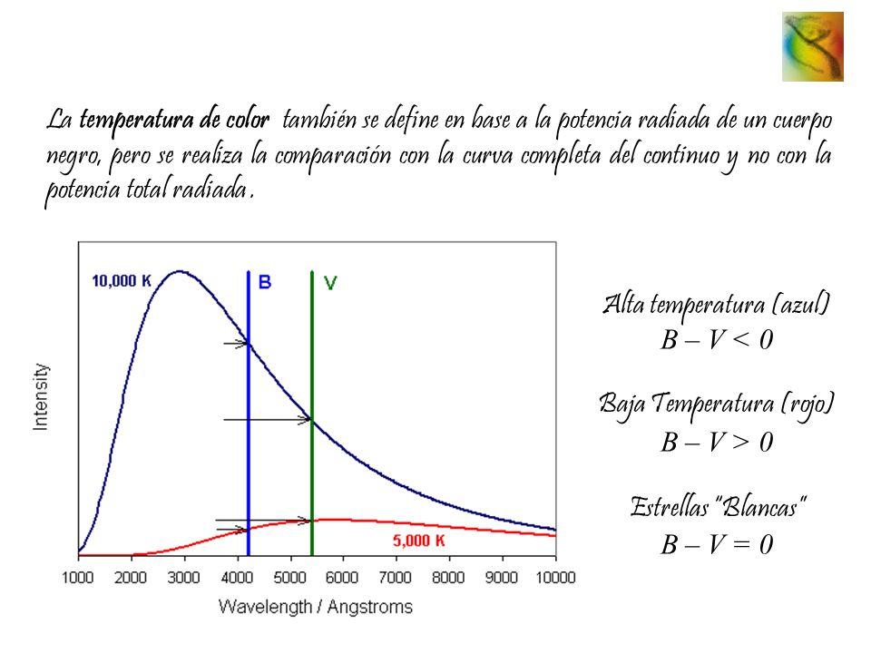 Alta temperatura (azul) B – V < 0 Baja Temperatura (rojo)