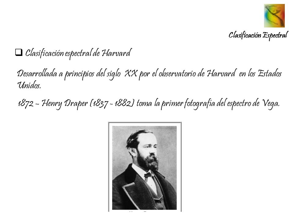 Clasificación espectral de Harvard