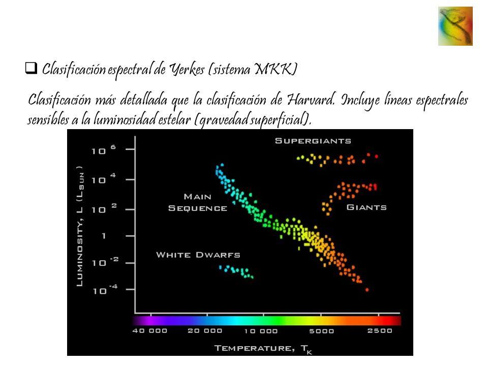 Clasificación espectral de Yerkes (sistema MKK)