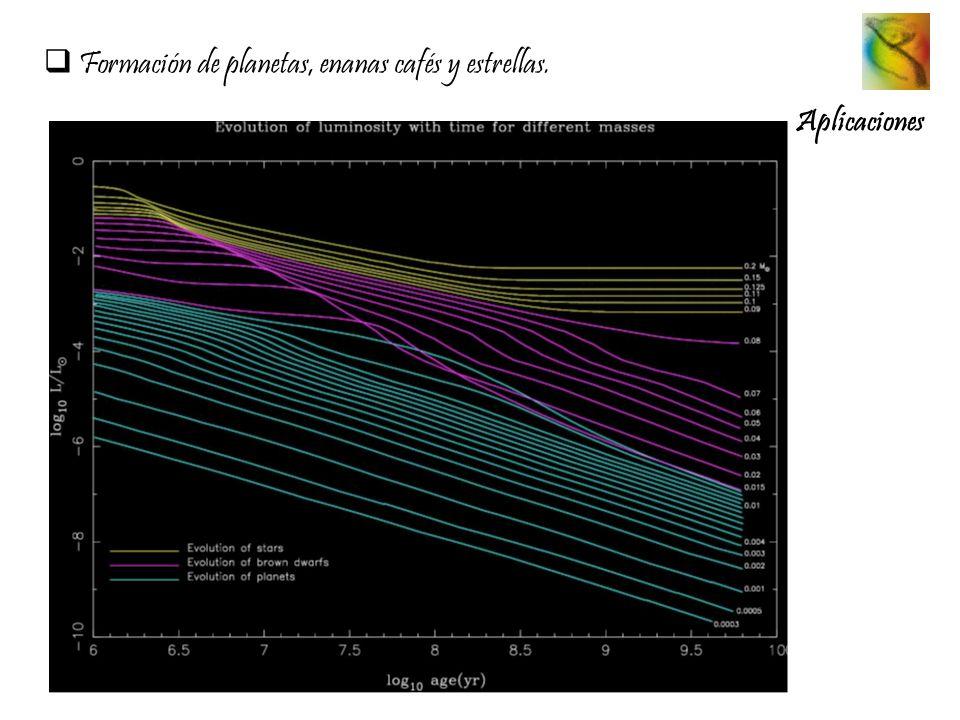 Formación de planetas, enanas cafés y estrellas.