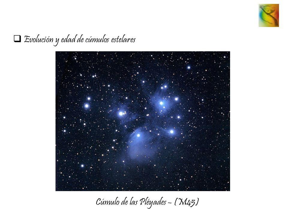 Cúmulo de las Pléyades – (M45)