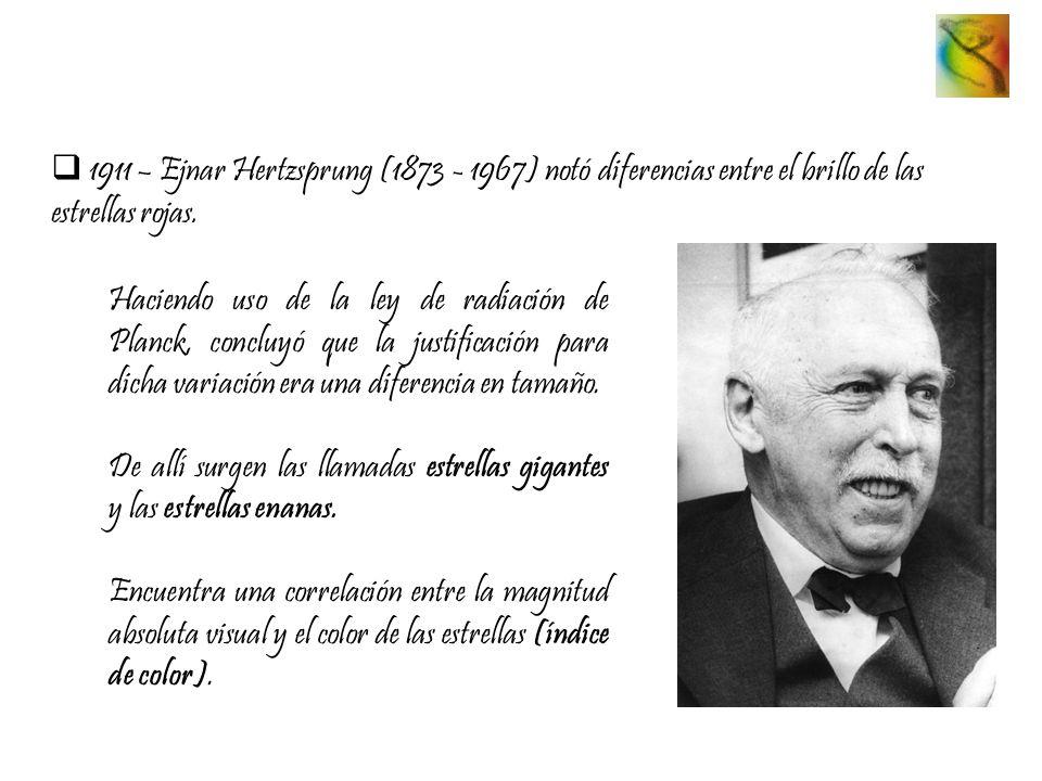 1911 – Ejnar Hertzsprung (1873 - 1967) notó diferencias entre el brillo de las estrellas rojas.