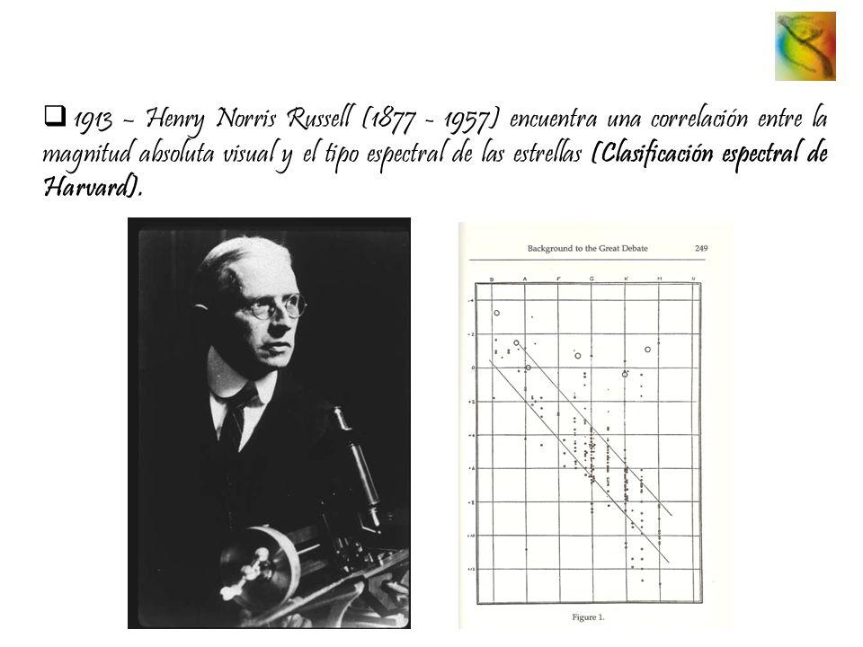 1913 – Henry Norris Russell (1877 - 1957) encuentra una correlación entre la magnitud absoluta visual y el tipo espectral de las estrellas (Clasificación espectral de Harvard).