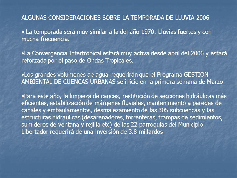ALGUNAS CONSIDERACIONES SOBRE LA TEMPORADA DE LLUVIA 2006
